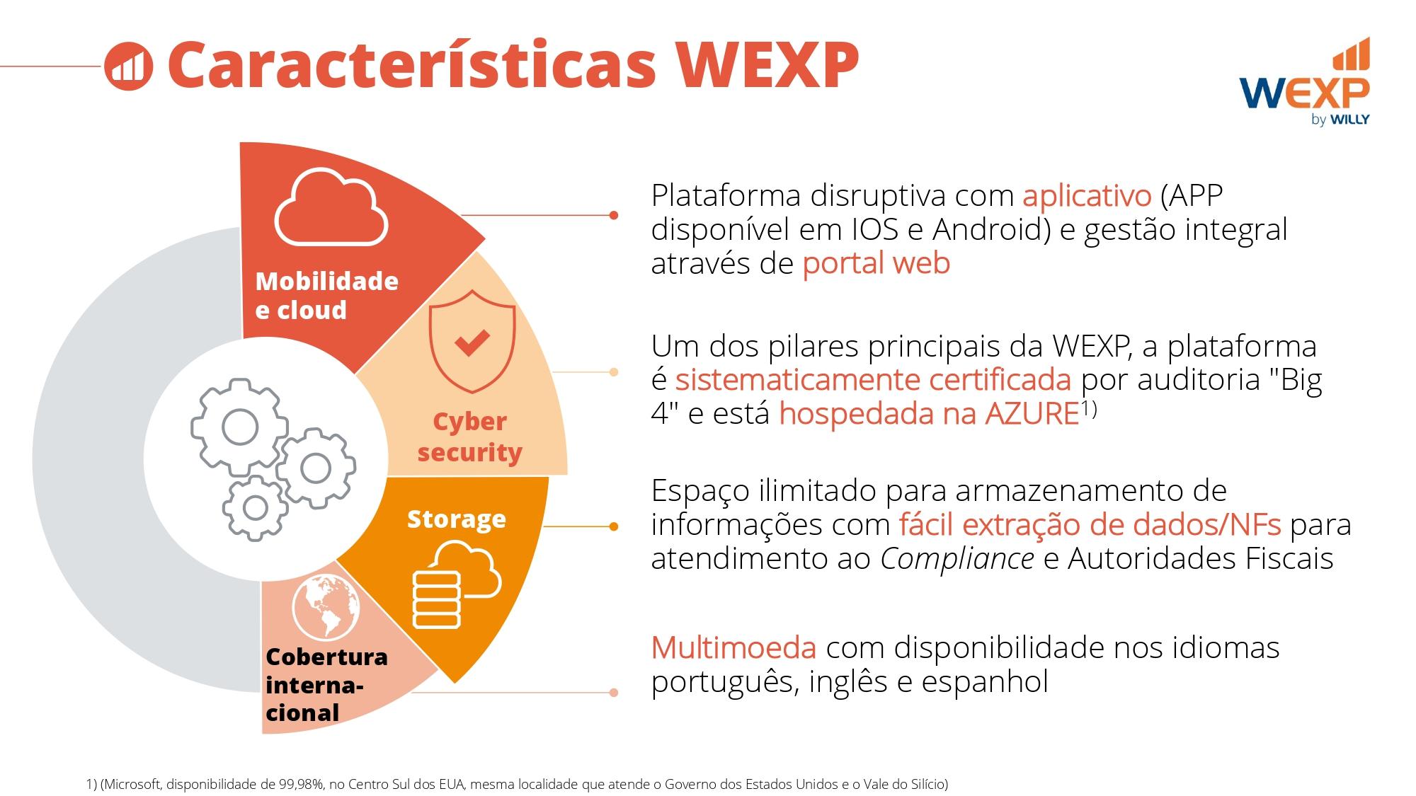 WEXP_Institucional_20190416_page-0006