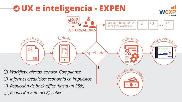 WEXP_Institucional_20191115 (ESP)_page-0019